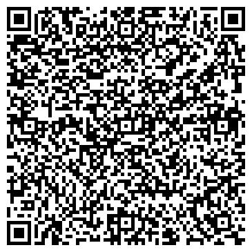QR-код с контактной информацией организации Никонов А.Е., ИП