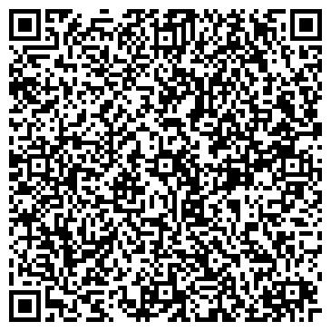 QR-код с контактной информацией организации Автоматические двери (ТМ TORMAX), ООО