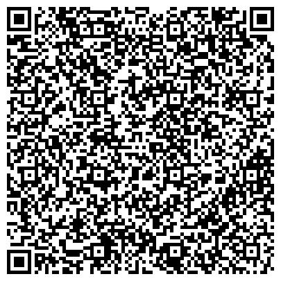 QR-код с контактной информацией организации Индустрой 2, ТОО