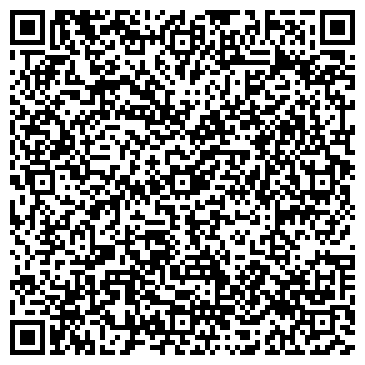 QR-код с контактной информацией организации Термоэлектро-Украина, ООО