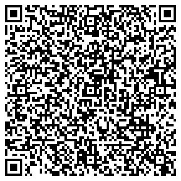 QR-код с контактной информацией организации Иван, СПД