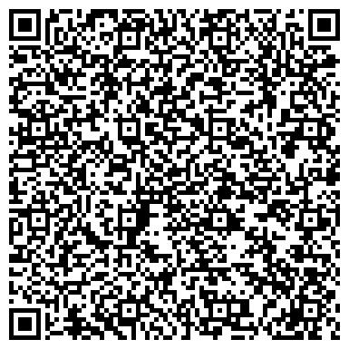 QR-код с контактной информацией организации Укрпромсервис ЧППО , ООО
