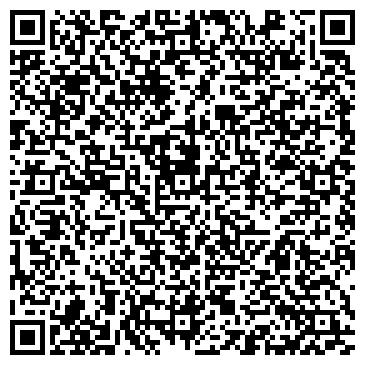 QR-код с контактной информацией организации Агенство Недвижимости NRG, ЧП
