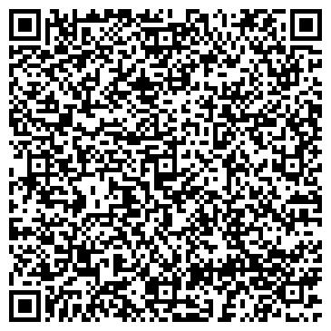 QR-код с контактной информацией организации Евроскан, ООО