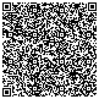 QR-код с контактной информацией организации Обследование зданий и сооружений Луганский филиал ГП НИИСК