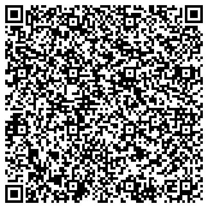 QR-код с контактной информацией организации Архитектурное бюро БРАМА, ЧП