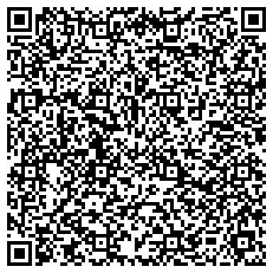 QR-код с контактной информацией организации Лакокраспокрытие, Компания