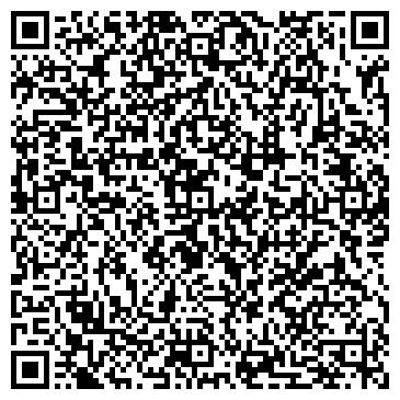 QR-код с контактной информацией организации Полтавабронедвери, ООО