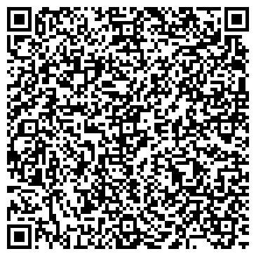 QR-код с контактной информацией организации Энергомонтажвентиляция, ЗАО