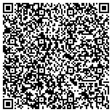 QR-код с контактной информацией организации Полифасад, Кривой Рог, ЧП