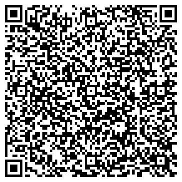 QR-код с контактной информацией организации Астор-Групп Украина, ООО