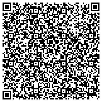 QR-код с контактной информацией организации Независимая Строительная Компания, ТОО