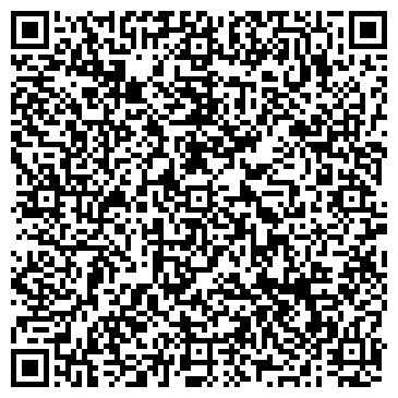 QR-код с контактной информацией организации НПП Гранат, ООО