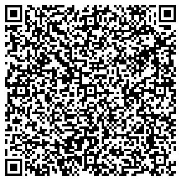 QR-код с контактной информацией организации Житомиркорунд, ООО