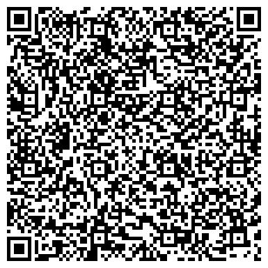 QR-код с контактной информацией организации Физико-технический институт НАН РБ, ГНУ