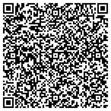QR-код с контактной информацией организации Фомальгаут-Полимин, ООО