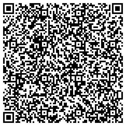 QR-код с контактной информацией организации ЛКС-Индастри, ООО (переименован с Акустика, ОАО)