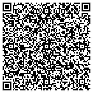 QR-код с контактной информацией организации Шершнев Ю.И., СПД