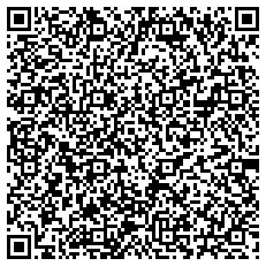 QR-код с контактной информацией организации Гранитные изделия (Грофчук, ЧП)