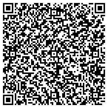 QR-код с контактной информацией организации Irina (Ирина) Дизайн, ИП