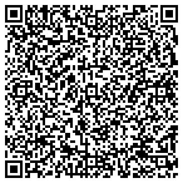 QR-код с контактной информацией организации ООО ЭСИ ПРОММЕТАЛЛ