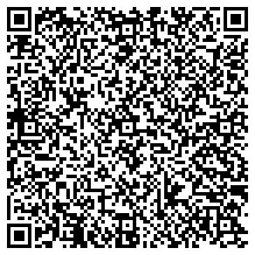 QR-код с контактной информацией организации Агроусадьба Домик на окраине