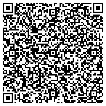 QR-код с контактной информацией организации Victoria Hotel Center, ООО