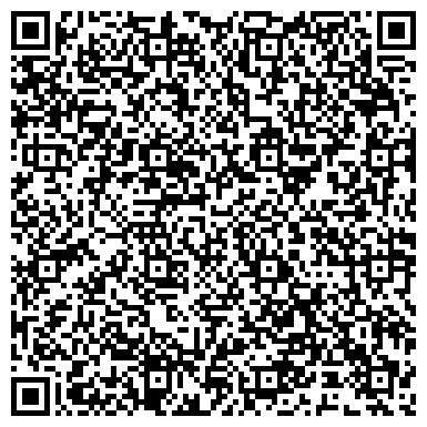 QR-код с контактной информацией организации Малина Е.Н и Ко, ИП