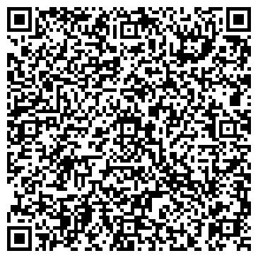 QR-код с контактной информацией организации СофитексТур, компания