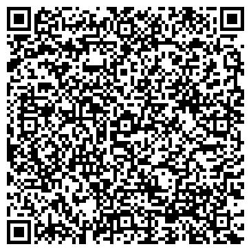 QR-код с контактной информацией организации Все курорты, Турагенство