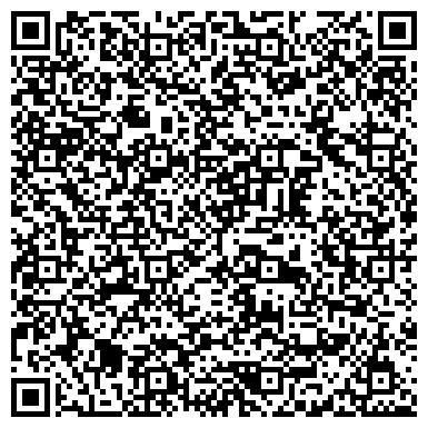 QR-код с контактной информацией организации Автотур, туристический оператор