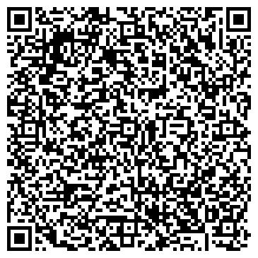 QR-код с контактной информацией организации Santa Villa, ЧП
