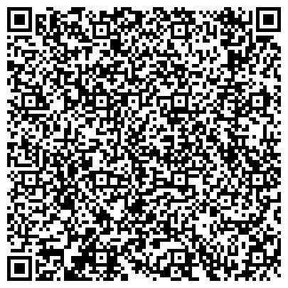 QR-код с контактной информацией организации Днепркурортздравница, ЧП