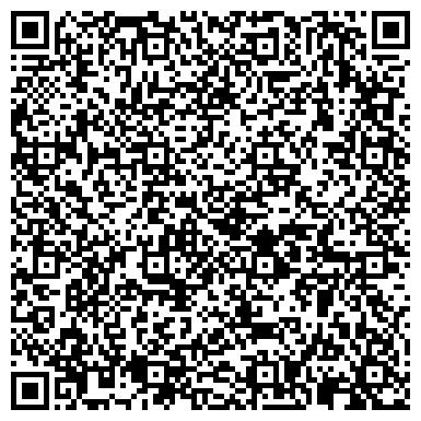 QR-код с контактной информацией организации Турагенство АленушкА, ЧП