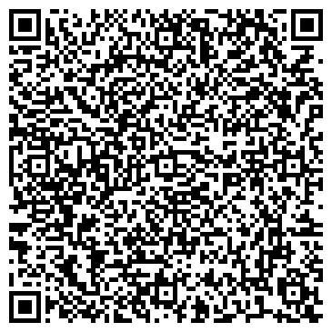 QR-код с контактной информацией организации Пласттермопром, ООО