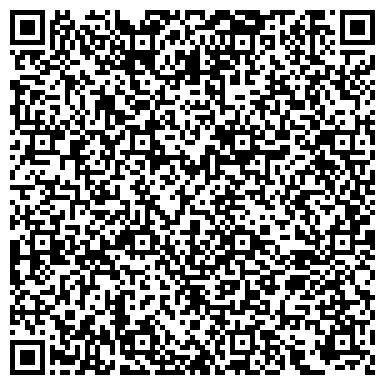 QR-код с контактной информацией организации Юпитер-Тур, ЧП