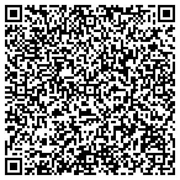 QR-код с контактной информацией организации Аверс тур, Компания