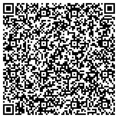 QR-код с контактной информацией организации Ricchezza travel, Компания