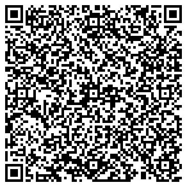 QR-код с контактной информацией организации Atlantis travel international, Компания