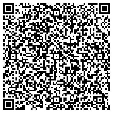 QR-код с контактной информацией организации Никитин тур, Компания