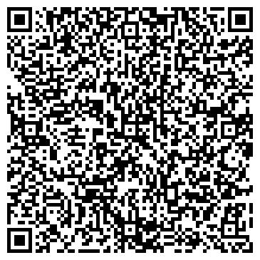 QR-код с контактной информацией организации Под солнцем, РИА