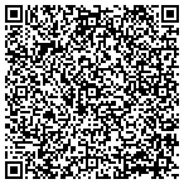 QR-код с контактной информацией организации Планета Фитнес фитнес центр, ООО