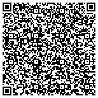 QR-код с контактной информацией организации Клиника естественной медицины