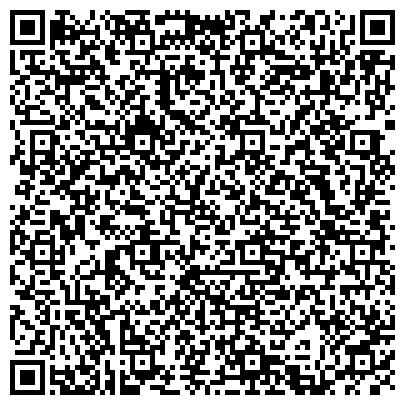 QR-код с контактной информацией организации Альбатрос-Тревел, туроператор, ООО