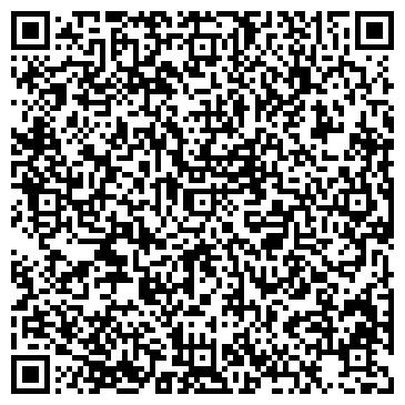 QR-код с контактной информацией организации Абриколь, ЧП