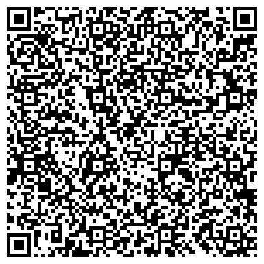 QR-код с контактной информацией организации Пейнтбольный клуб Банда Дюка