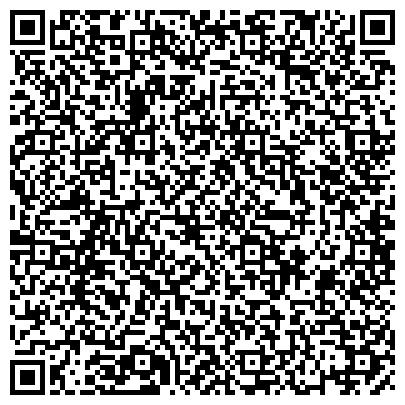 QR-код с контактной информацией организации Винницкое областное отделение Каратэ До Син-Сёбу