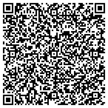 QR-код с контактной информацией организации Группа компаний Евротрейд, ЧП