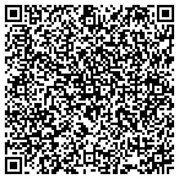 QR-код с контактной информацией организации Киевская федерация Кемпо, ЧП
