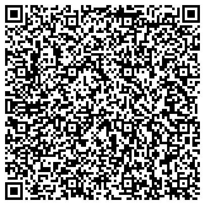 QR-код с контактной информацией организации Шымкентская Федерация Айкидо Айкикай, ОО